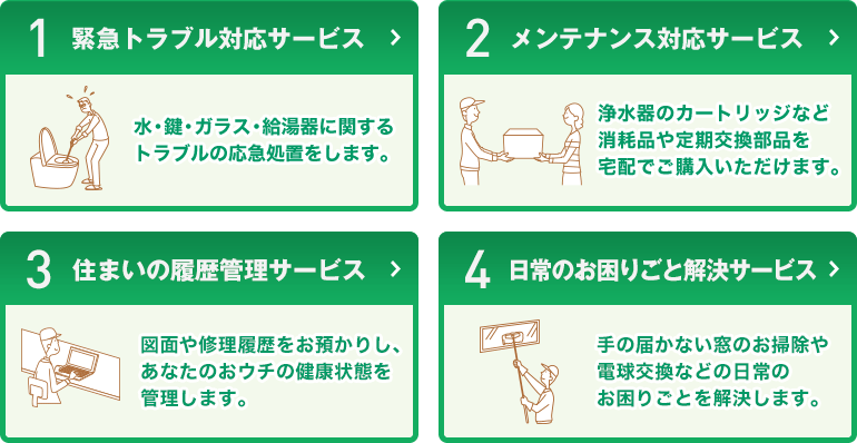 4つのサービス