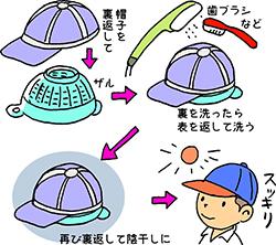 帽子洗い01